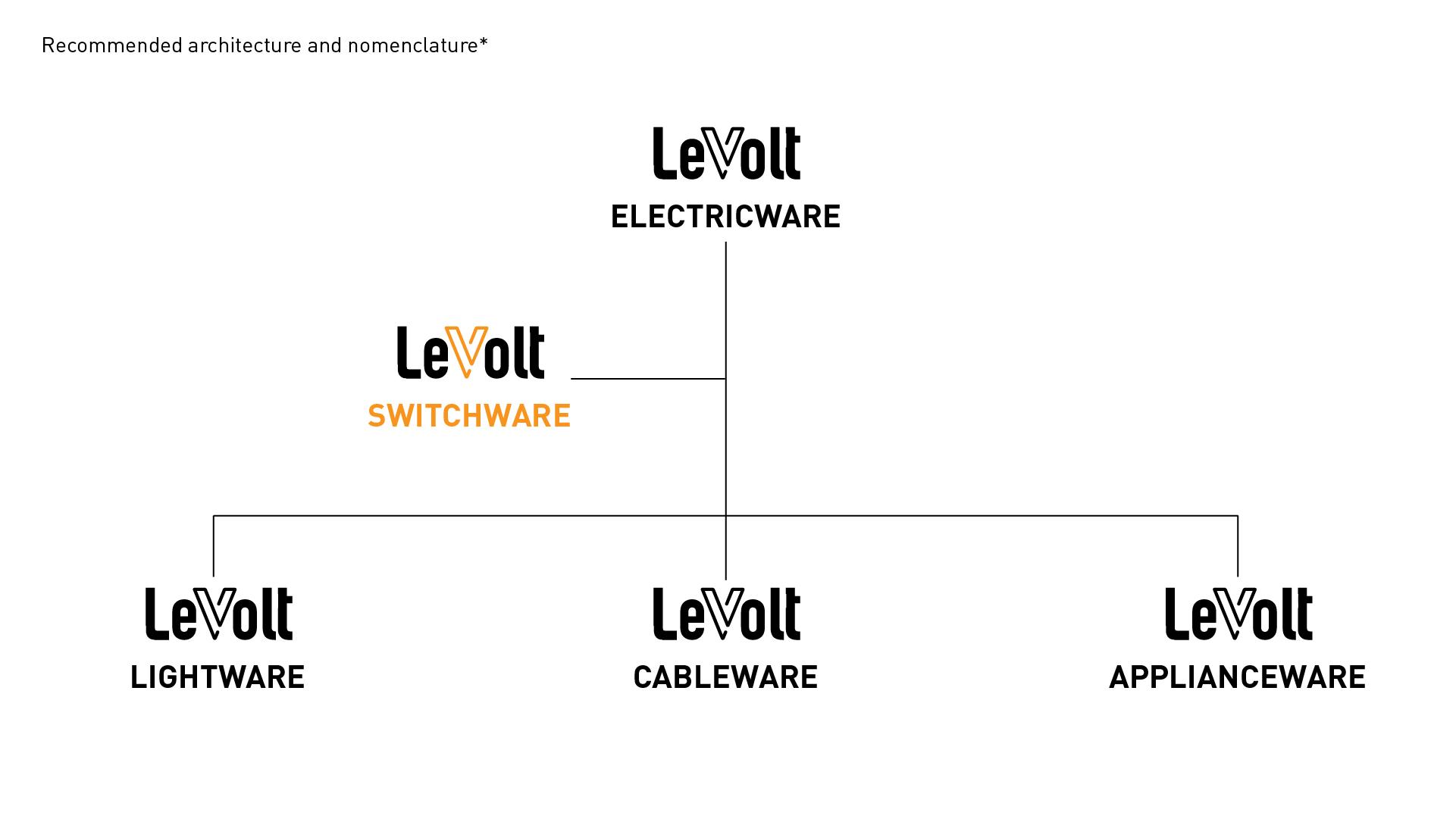 levolt new logo-07