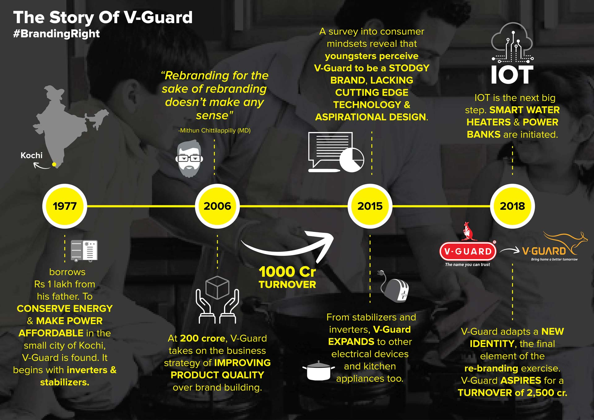 v-guard-10-new